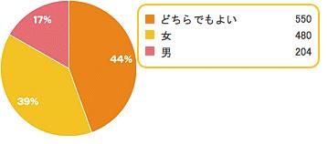 1%e4%ba%ba%e7%9b%ae