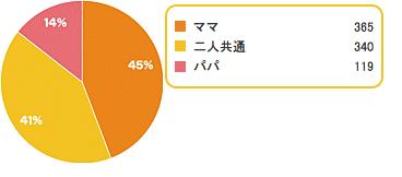 %e5%b8%8c%e6%9c%9b%e4%ba%ba%e6%95%b0